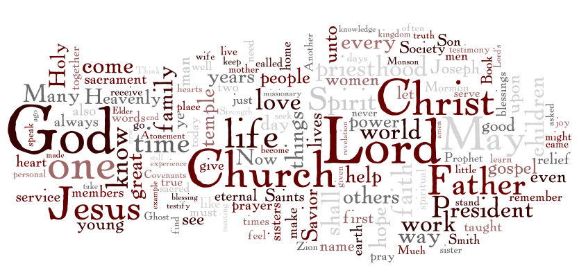 Christian Words Image